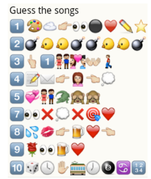 guess the songs from whatsapp emoticons 4. Black Bedroom Furniture Sets. Home Design Ideas