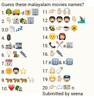 Guess Malayalam Movie Names Puzzlersworld Com
