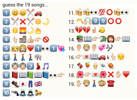 Guess these 19 songs - PuzzlersWorld com