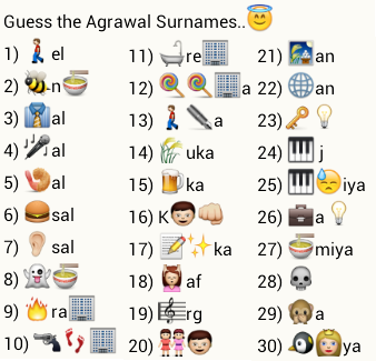 Aggarwal name - PuzzlersWorld com